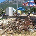 Štetosteron: Gdje sirotinja ljetuje? Pa u Crnoj Gori!
